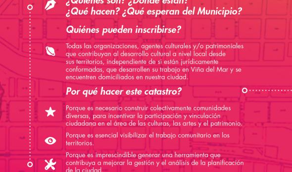 Municipio de Cuidados de Viña del Mar invita a participar en 1er. catastro de agentes y organizaciones culturales